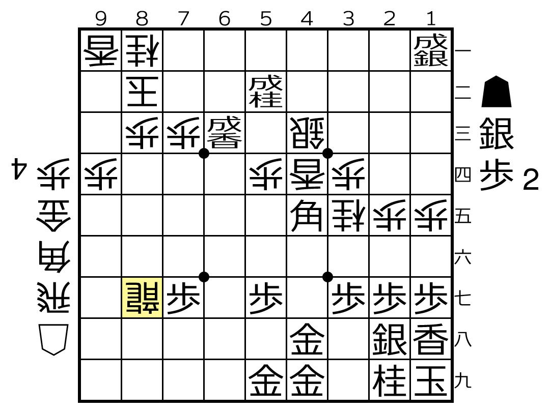 f:id:yuhib:20190625121201p:plain