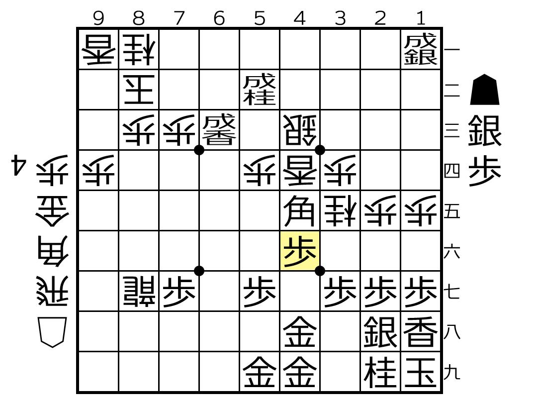 f:id:yuhib:20190625121238p:plain