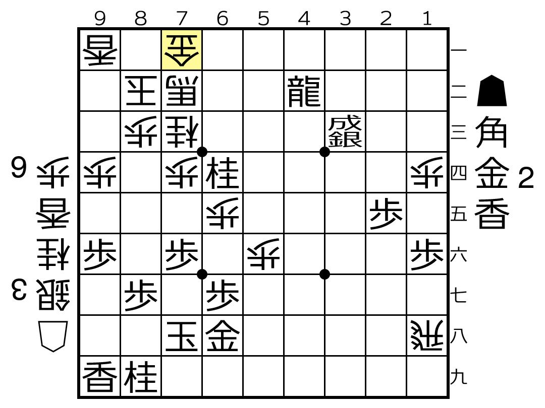 f:id:yuhib:20190626130620p:plain