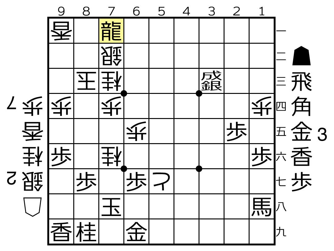 f:id:yuhib:20190626131152p:plain