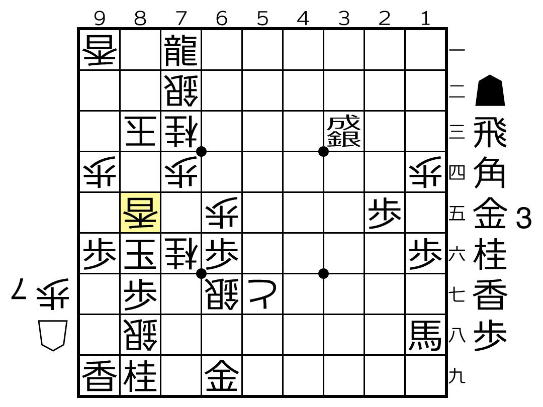 f:id:yuhib:20190626131420p:plain