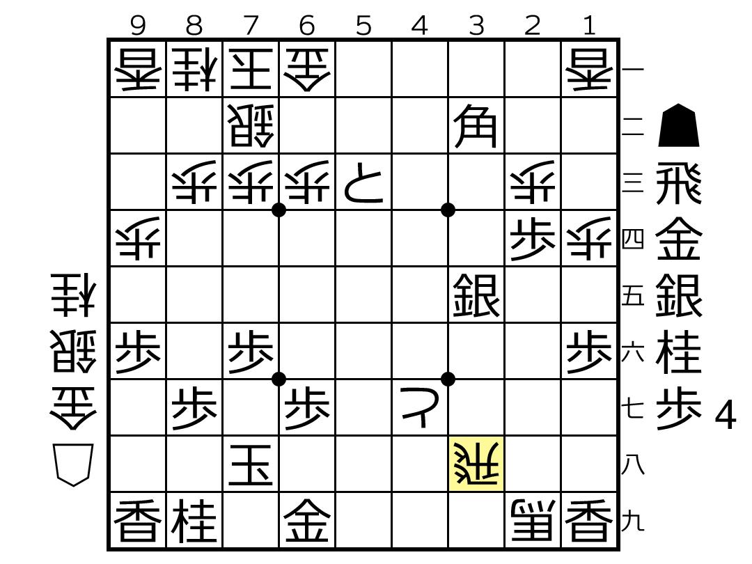 f:id:yuhib:20190626131837p:plain
