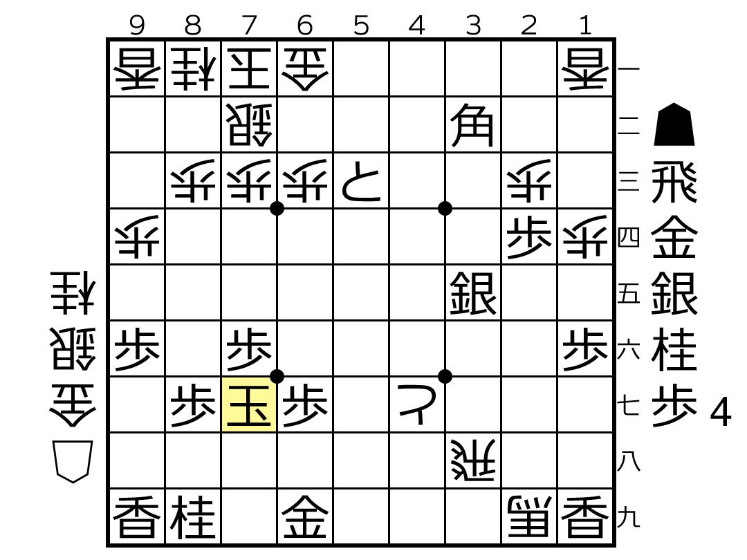 f:id:yuhib:20190626131951p:plain