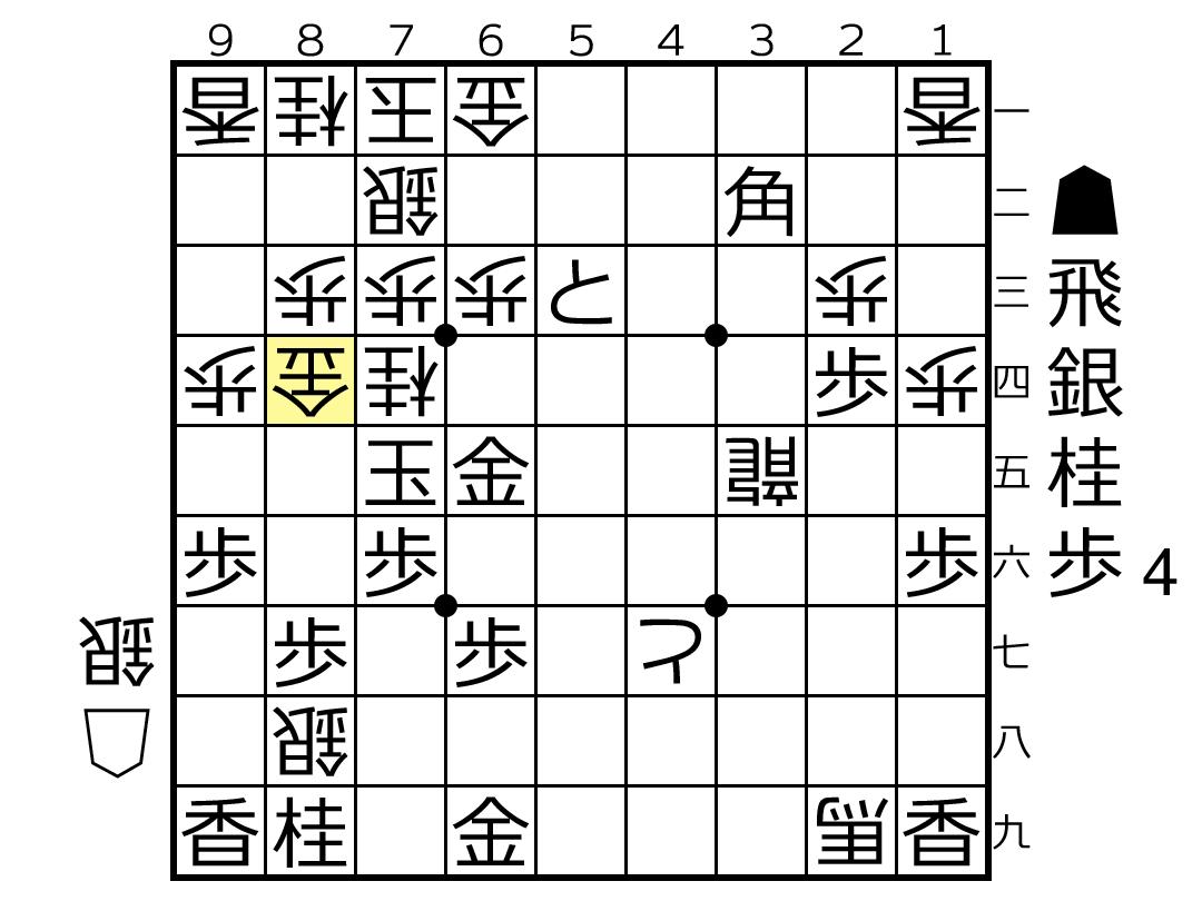 f:id:yuhib:20190626132748p:plain