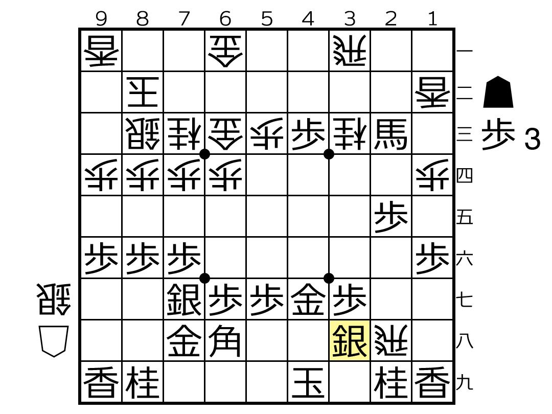 f:id:yuhib:20190627122002p:plain