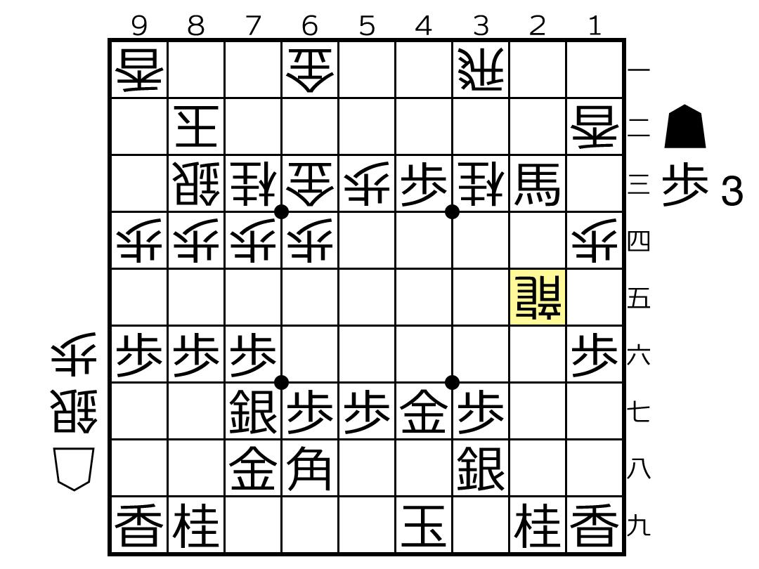 f:id:yuhib:20190627122042p:plain