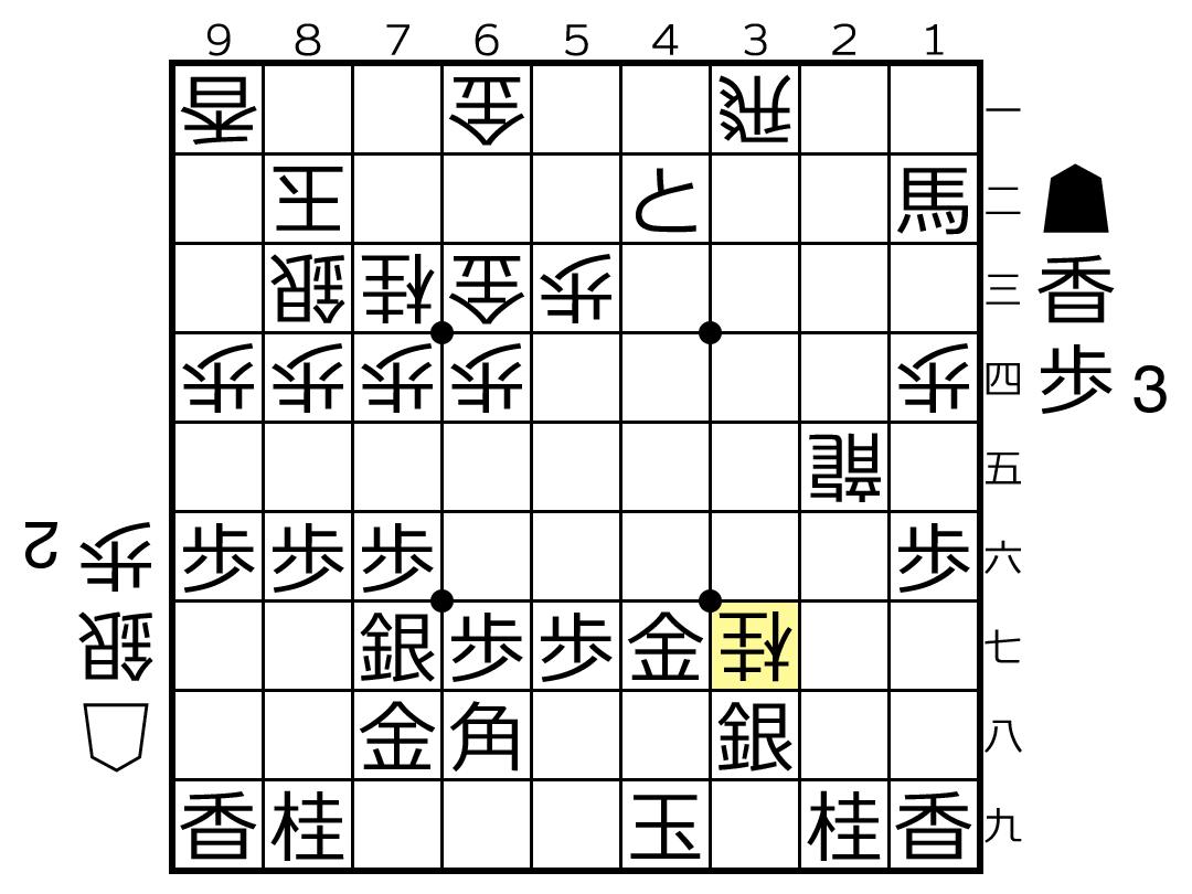f:id:yuhib:20190627122230p:plain