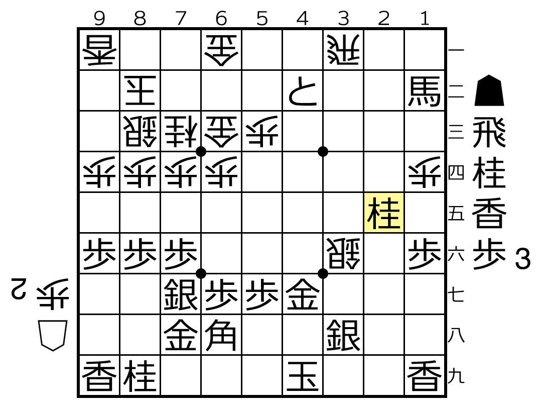 f:id:yuhib:20190627122355p:plain