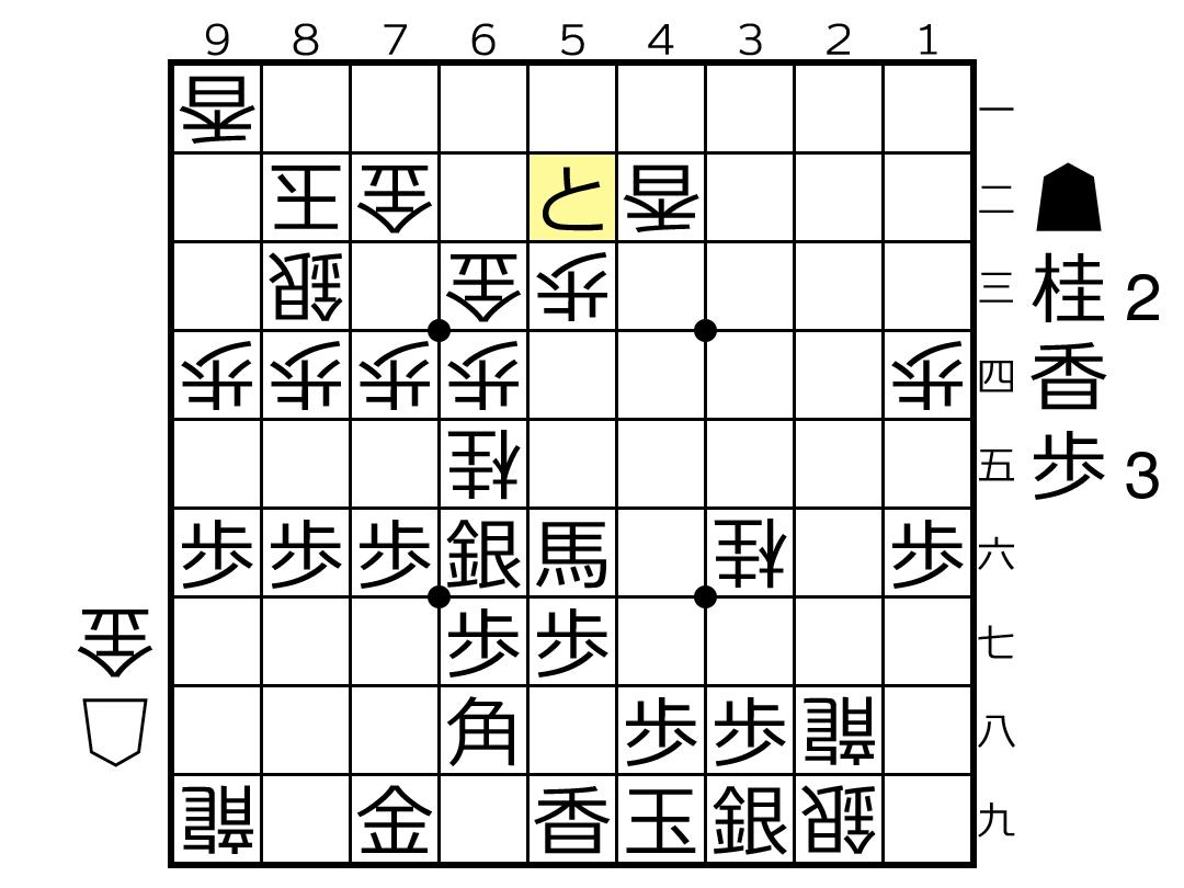 f:id:yuhib:20190627122536p:plain