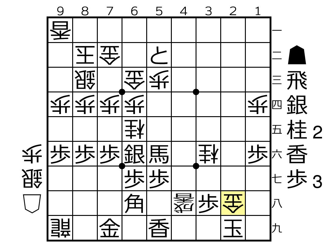 f:id:yuhib:20190627122749p:plain
