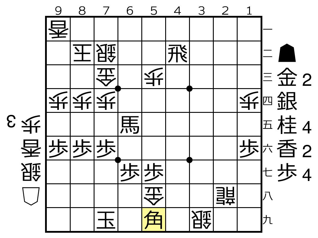 f:id:yuhib:20190627123209p:plain