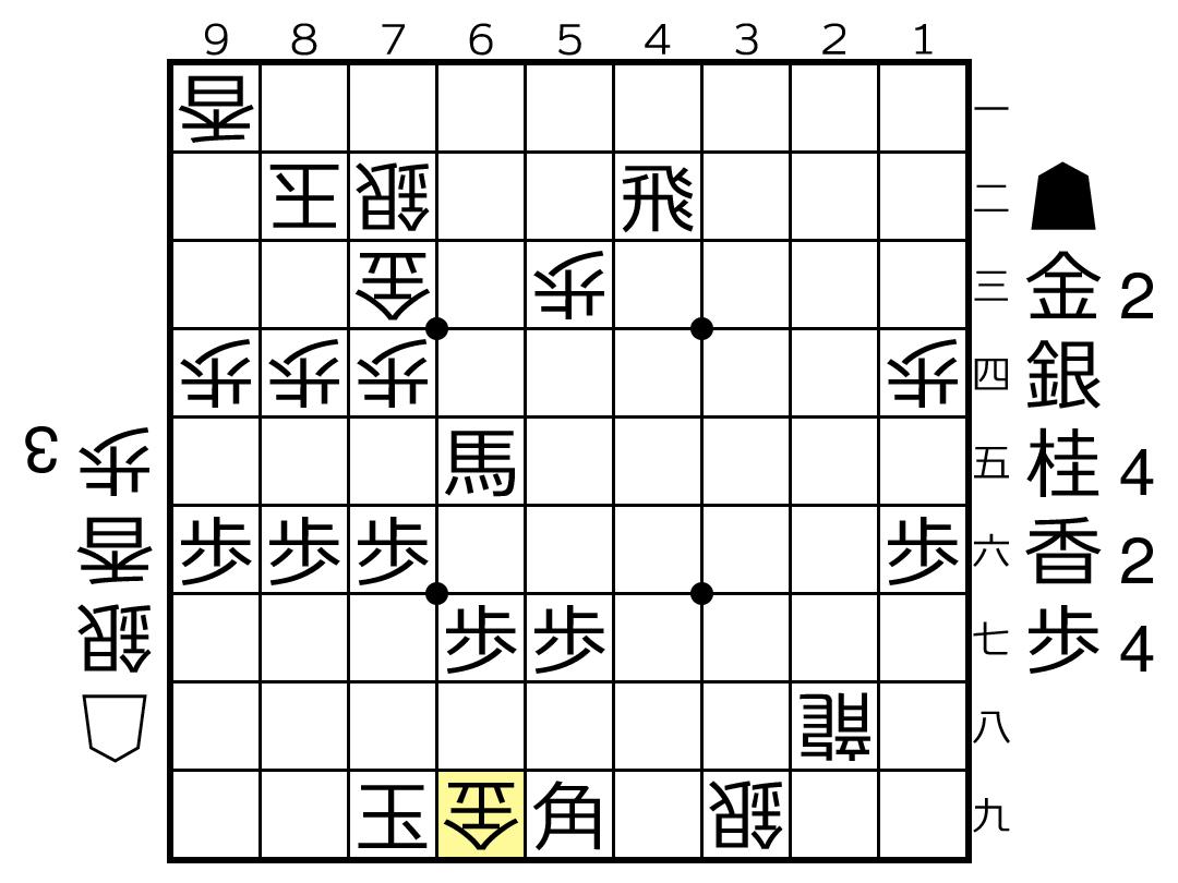 f:id:yuhib:20190627123255p:plain