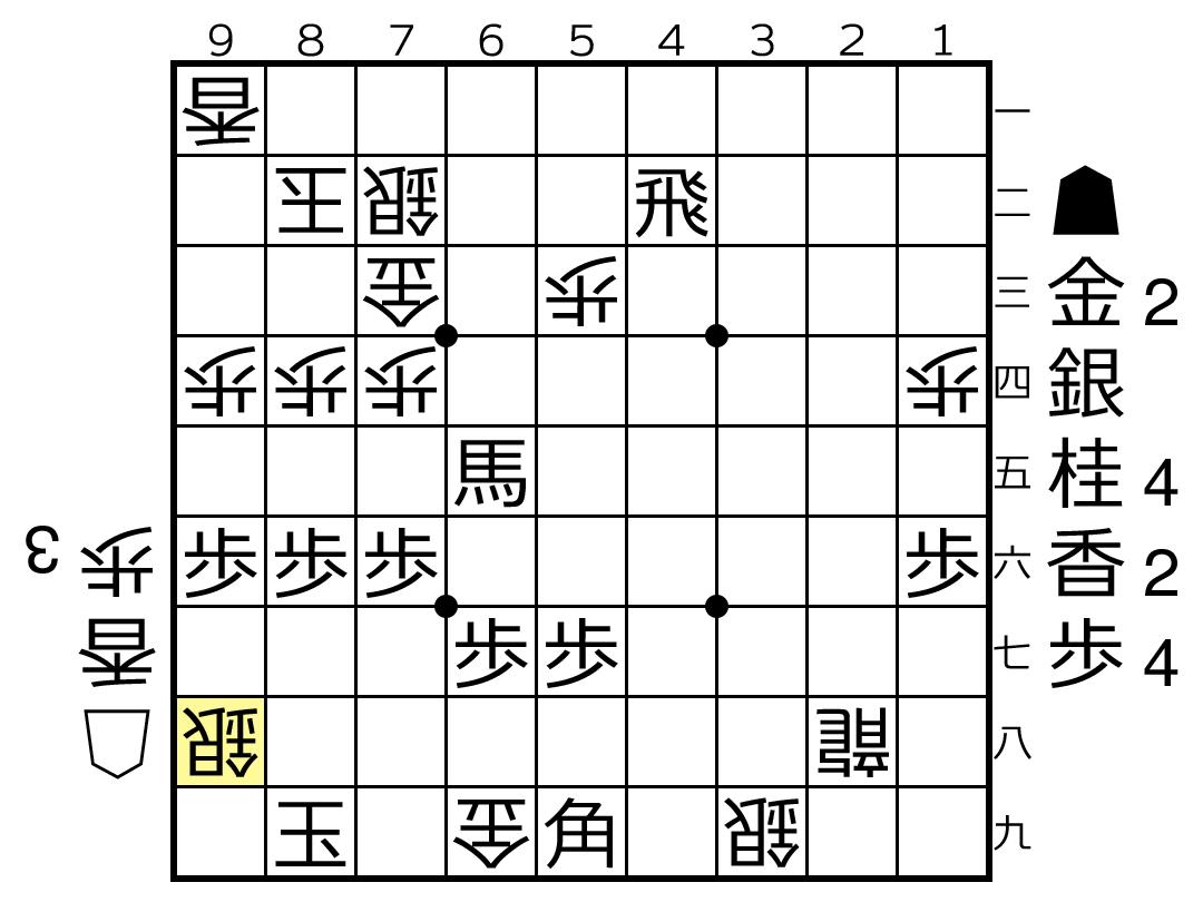 f:id:yuhib:20190627123418p:plain