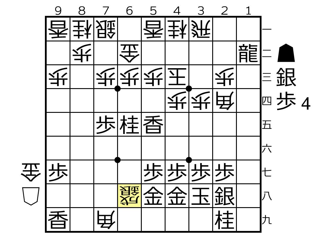 f:id:yuhib:20190627123744p:plain