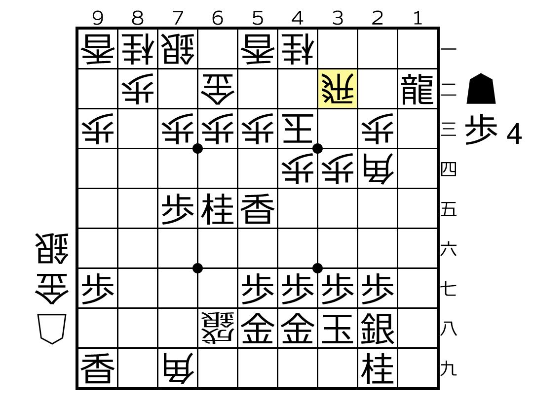 f:id:yuhib:20190627123837p:plain