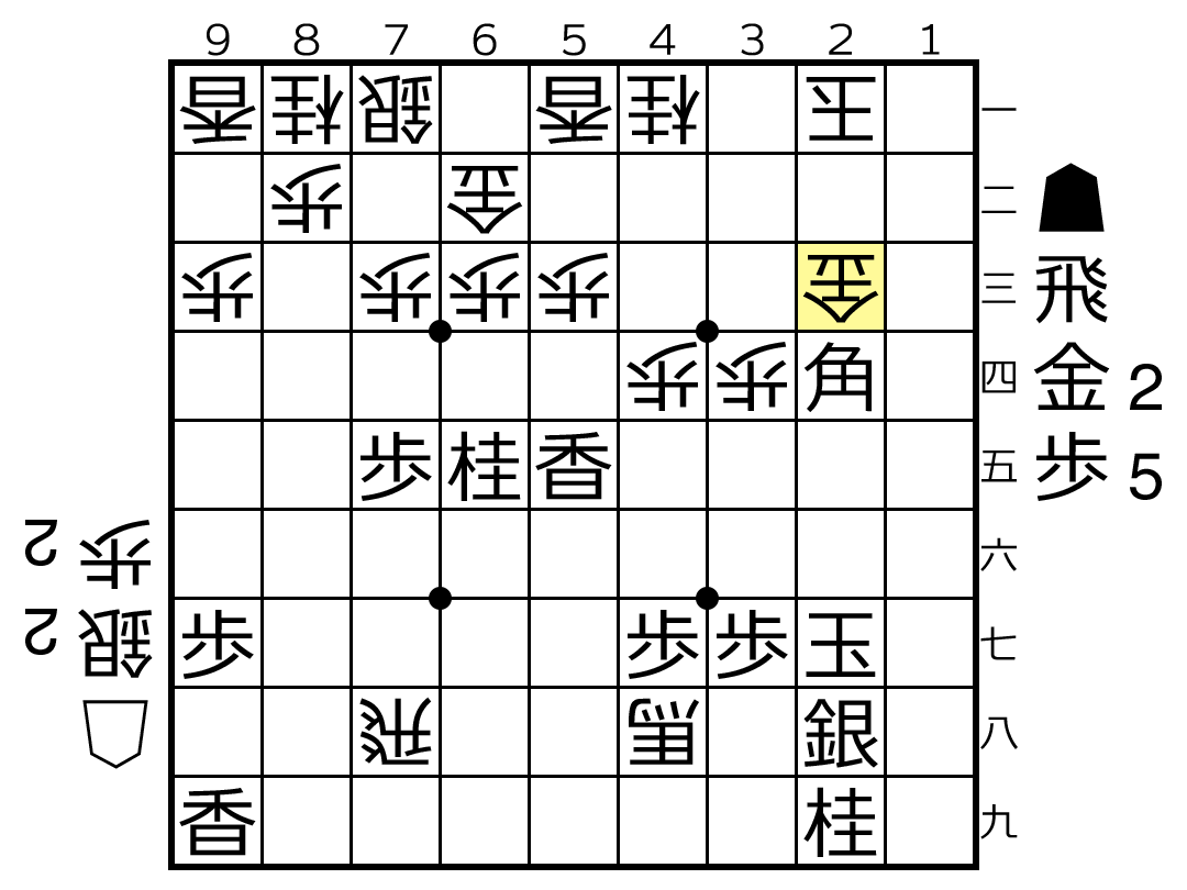 f:id:yuhib:20190627124005p:plain