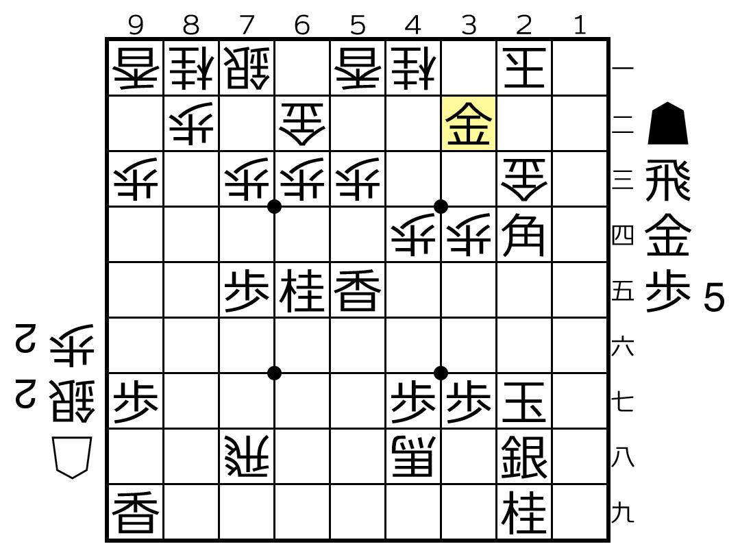 f:id:yuhib:20190627124132p:plain