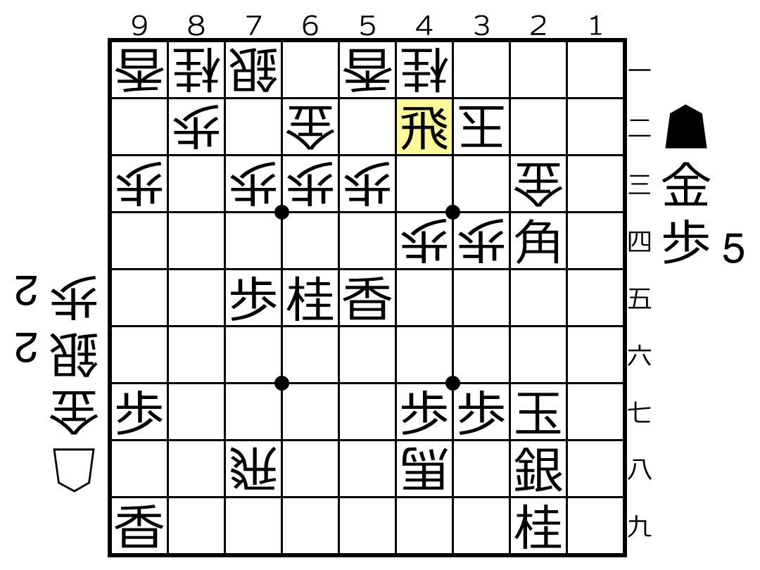 f:id:yuhib:20190627124406p:plain