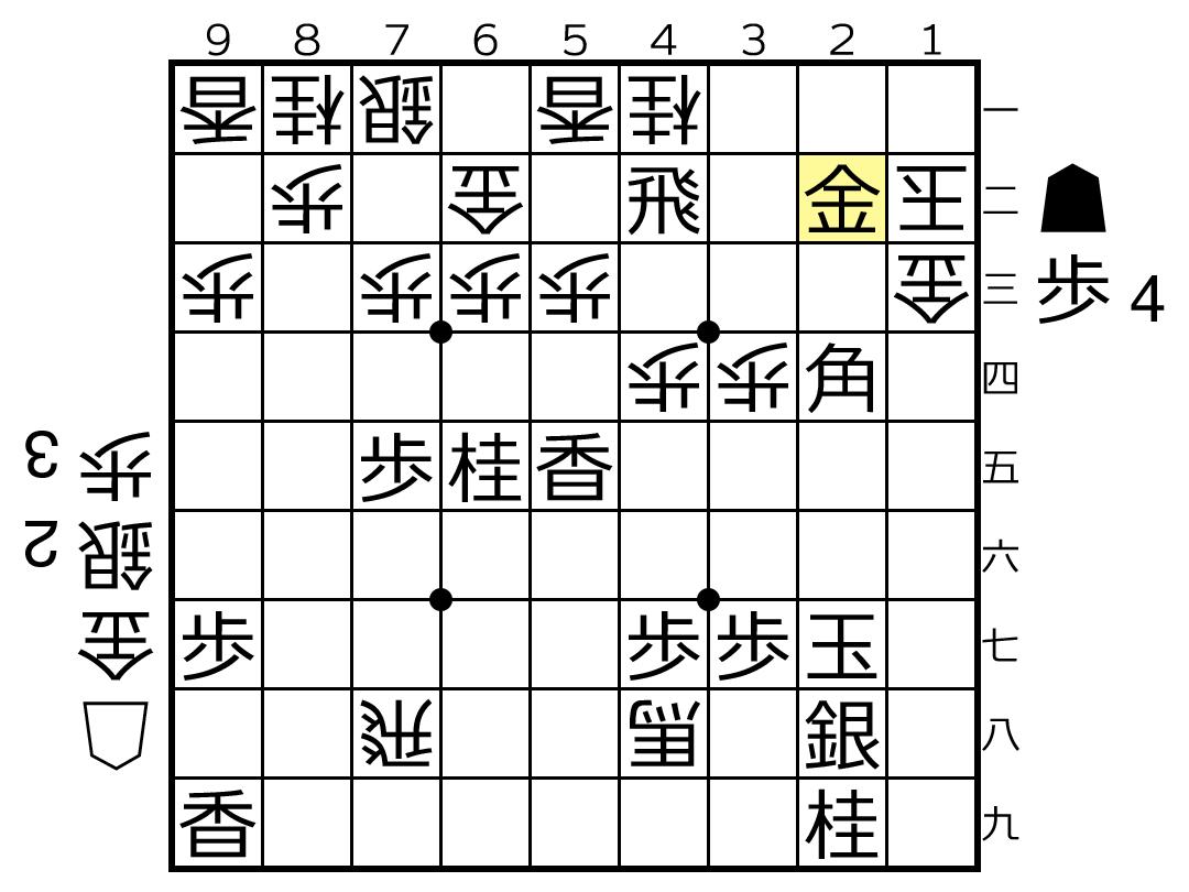 f:id:yuhib:20190627124621p:plain