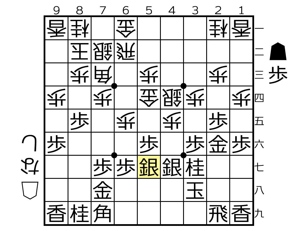 f:id:yuhib:20190628122422p:plain