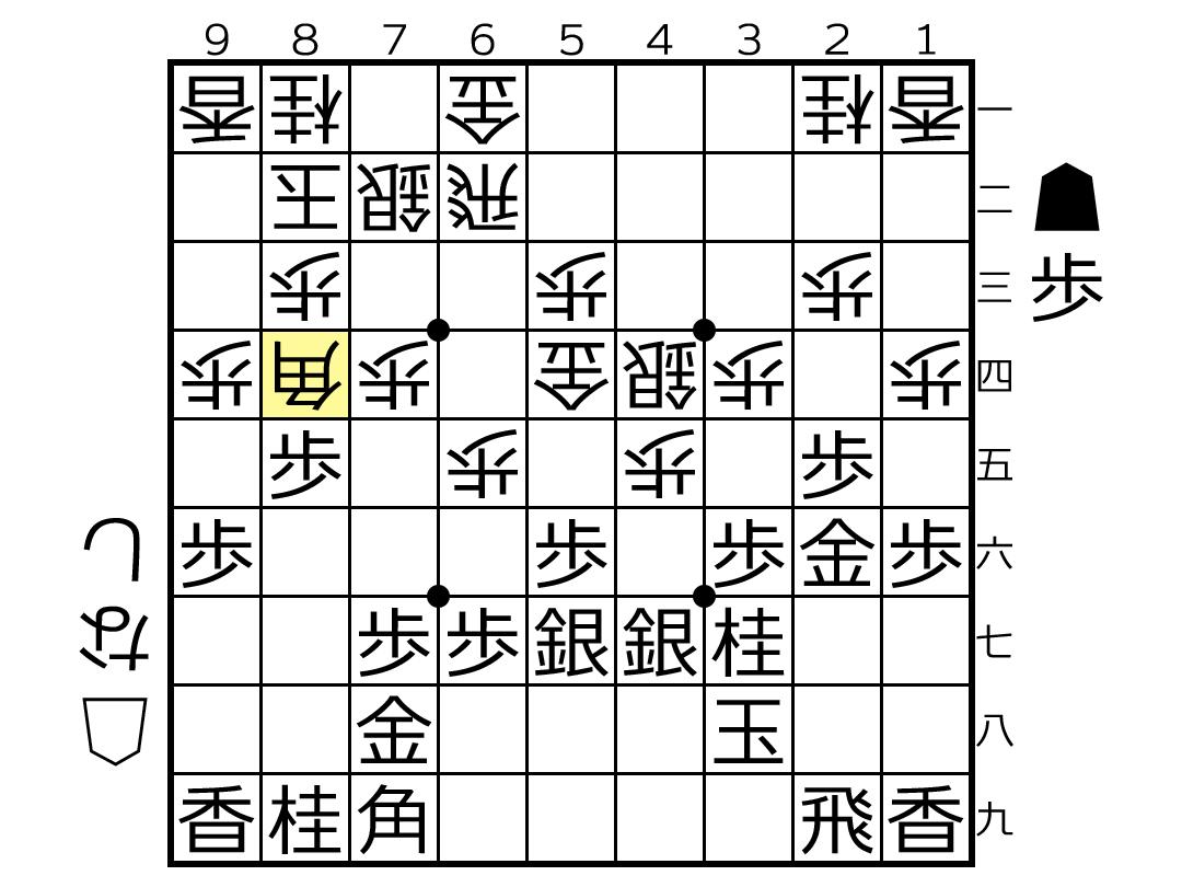 f:id:yuhib:20190628122625p:plain