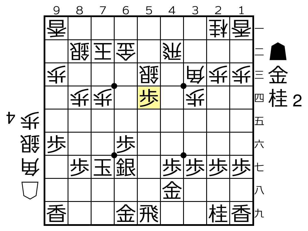 f:id:yuhib:20190701121023p:plain