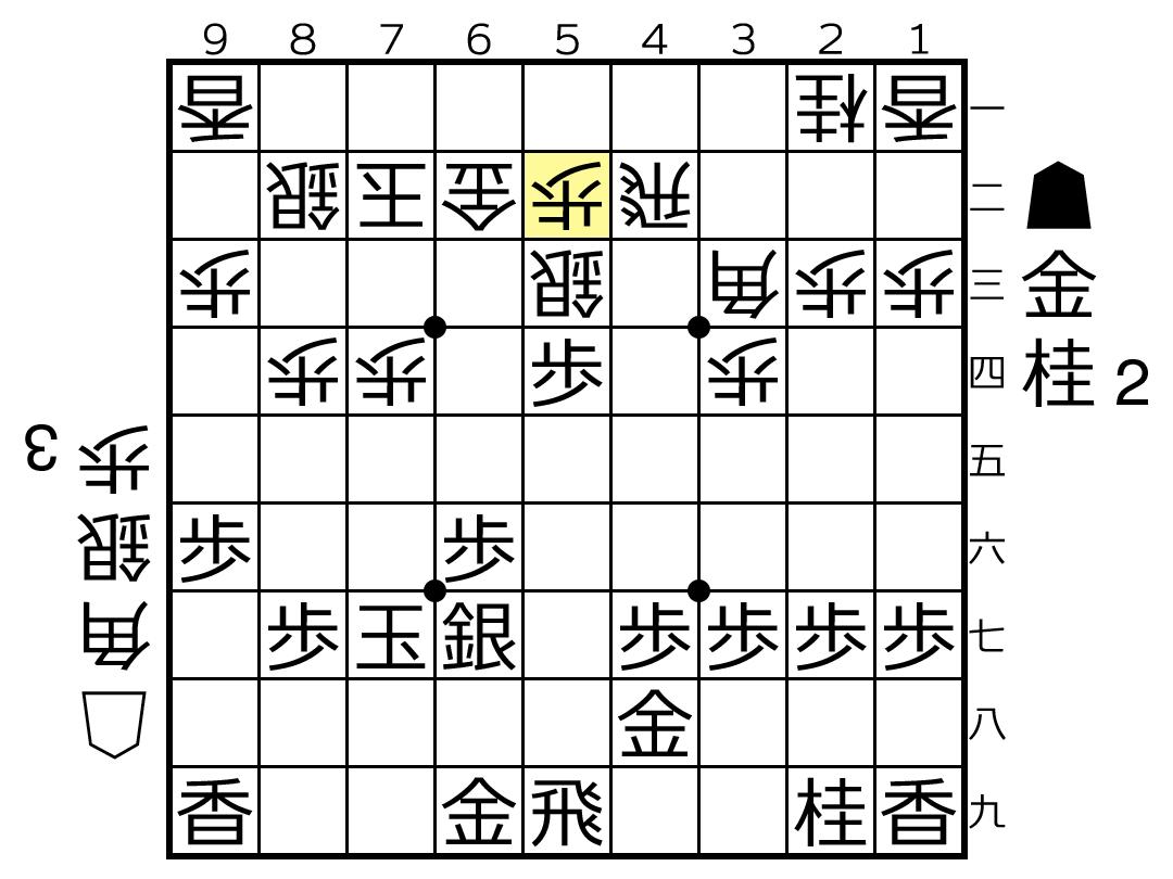 f:id:yuhib:20190701121053p:plain