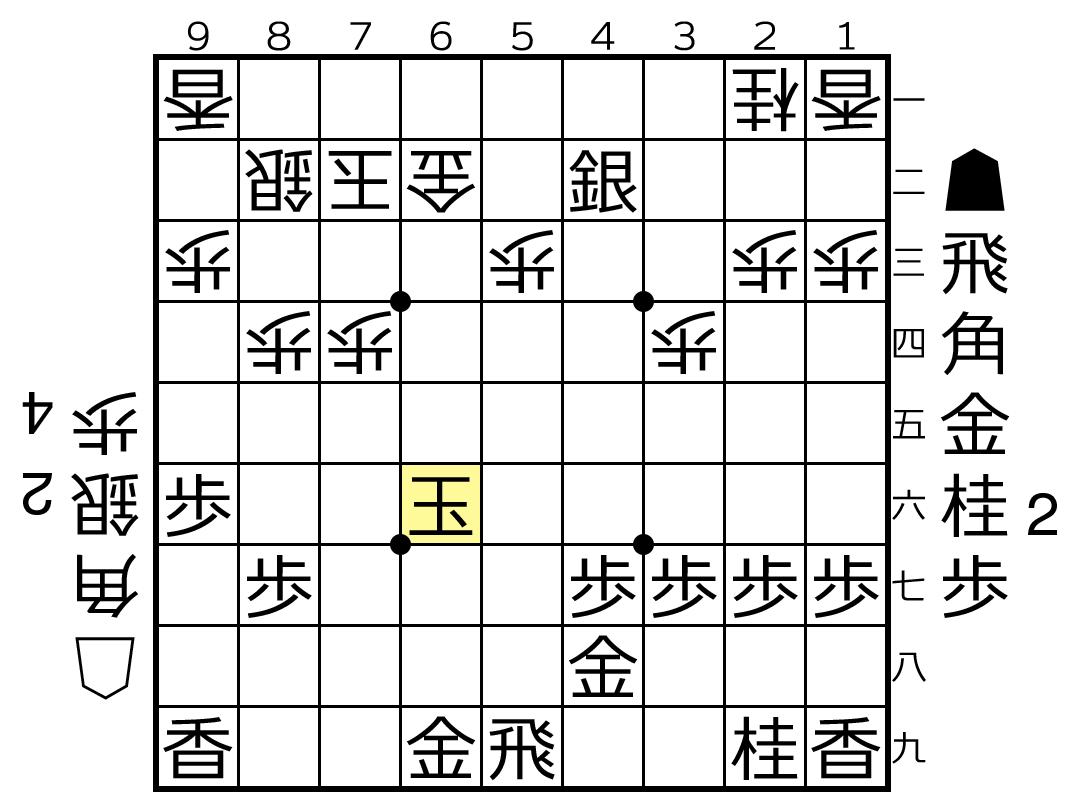 f:id:yuhib:20190701121546p:plain