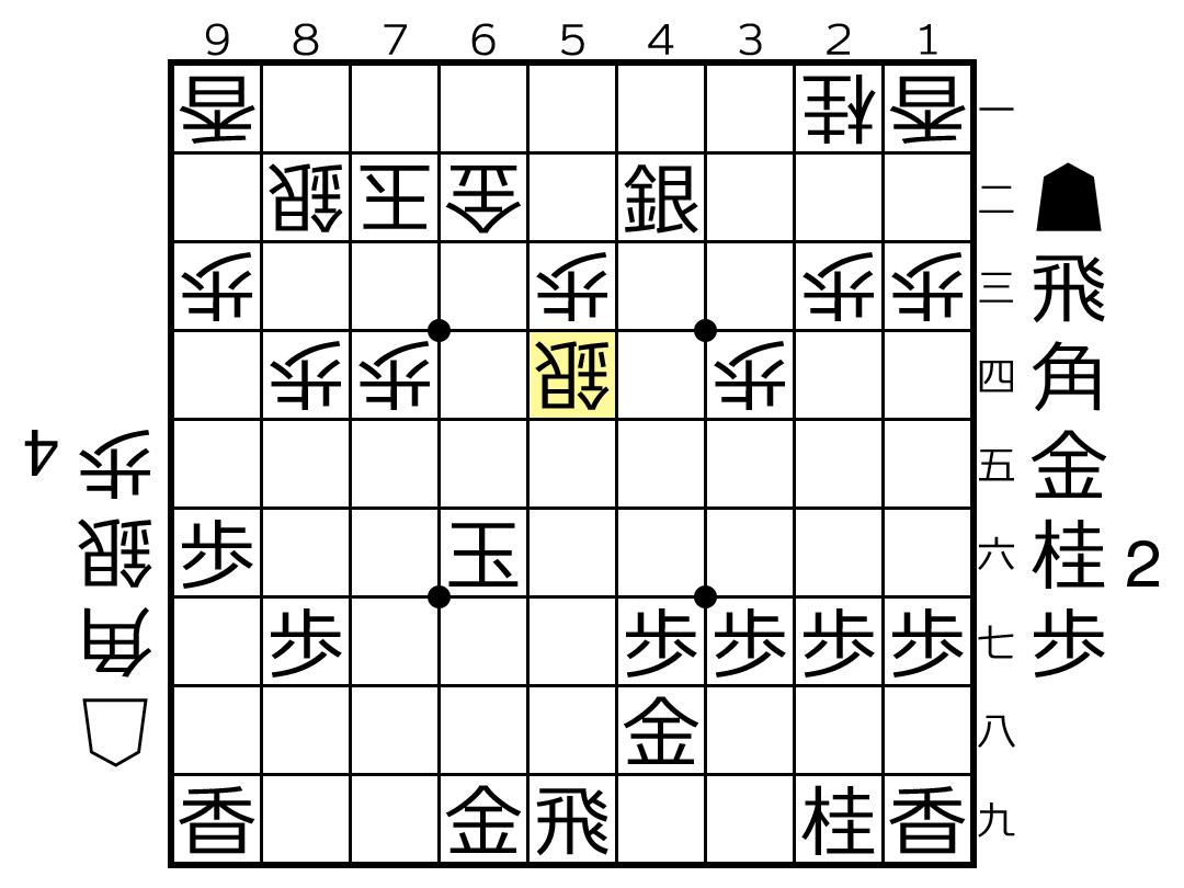f:id:yuhib:20190701121656p:plain