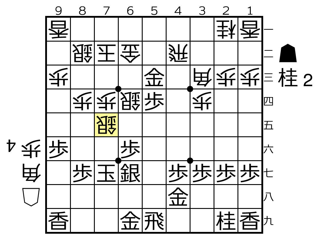 f:id:yuhib:20190701122033p:plain