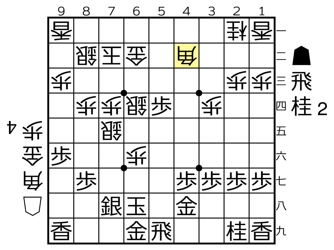 f:id:yuhib:20190701122406p:plain