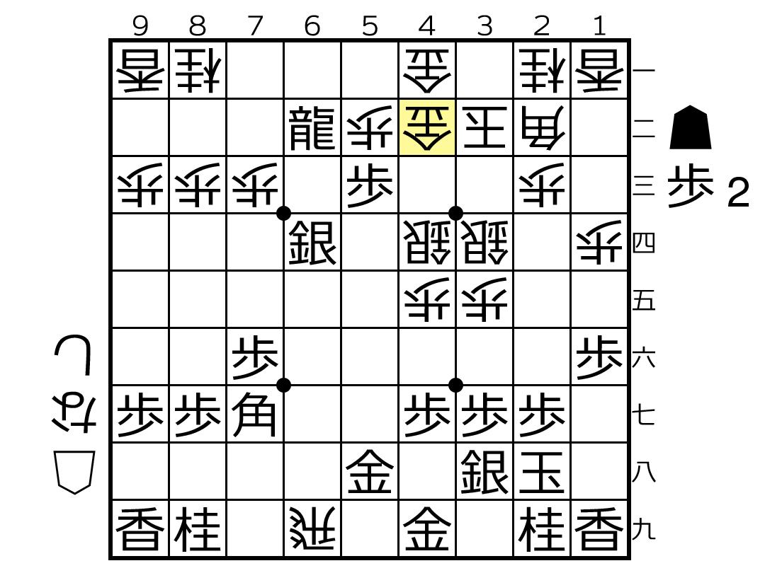f:id:yuhib:20190702123600p:plain