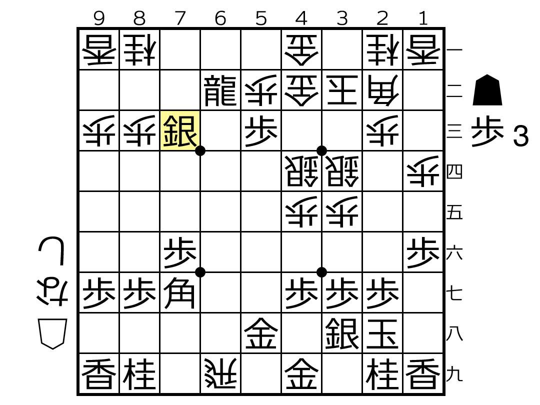 f:id:yuhib:20190702123632p:plain
