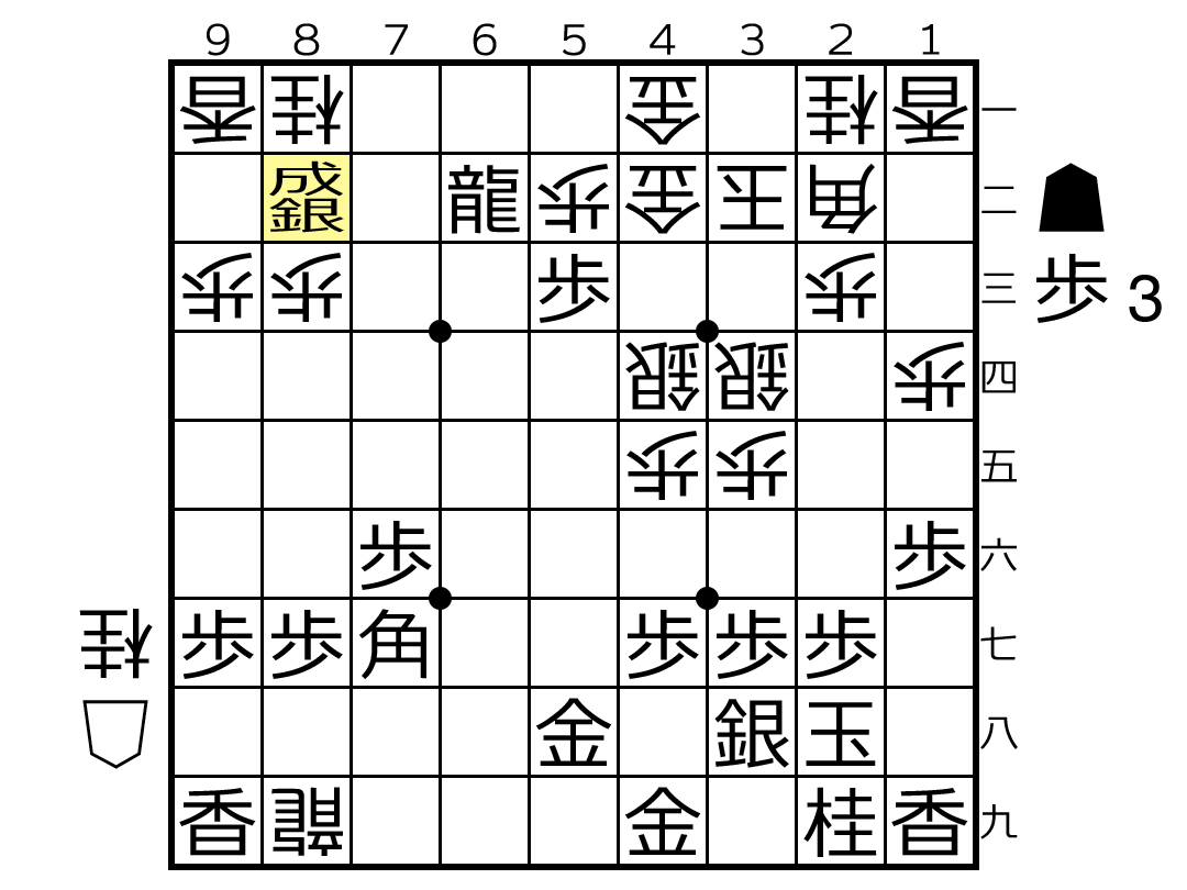 f:id:yuhib:20190702123758p:plain