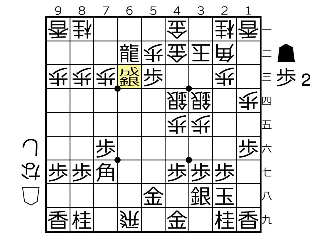 f:id:yuhib:20190702123920p:plain