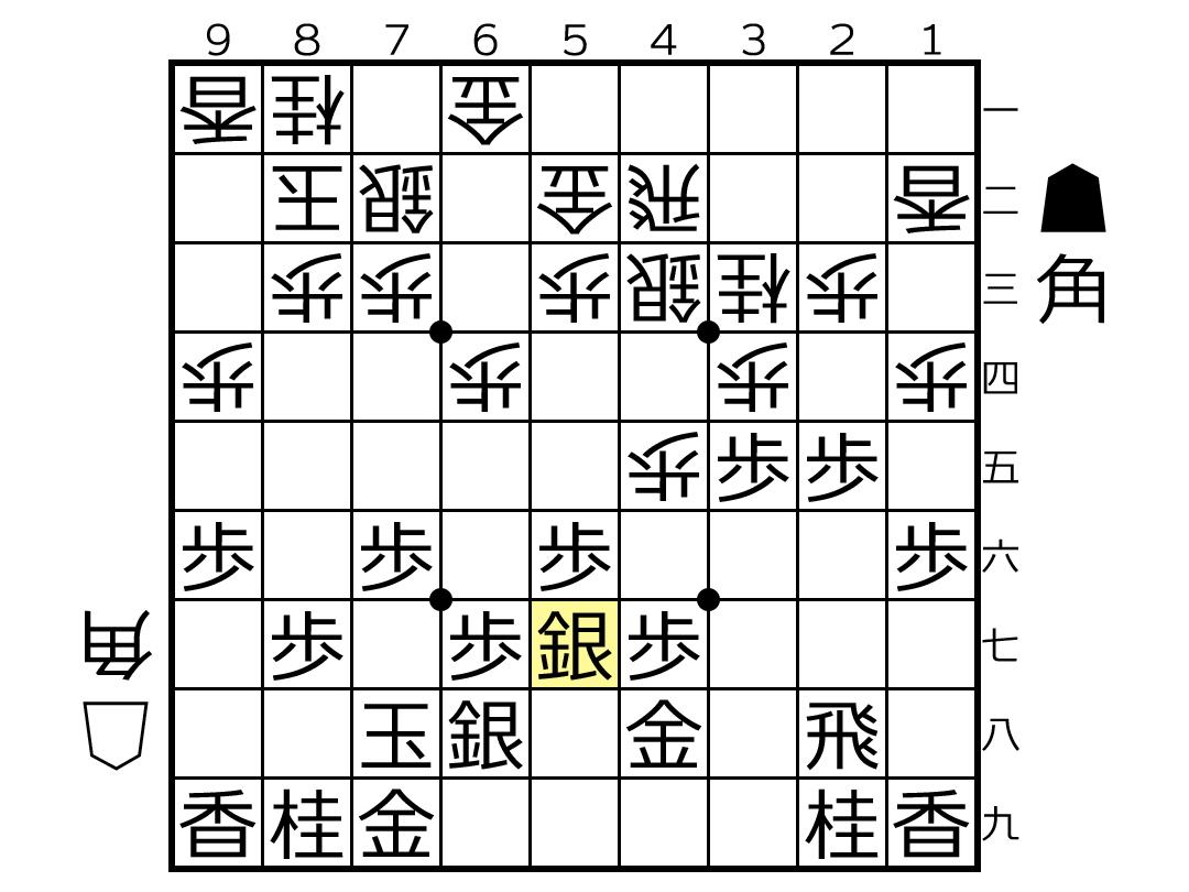 f:id:yuhib:20190702124325p:plain
