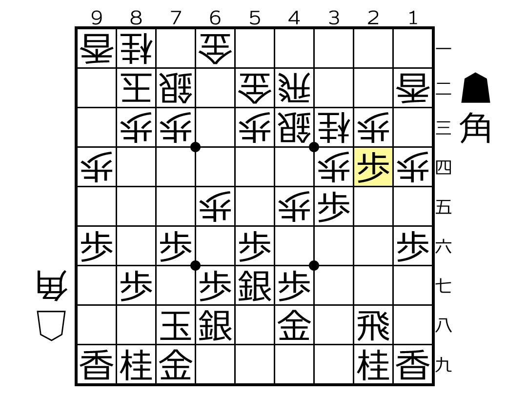 f:id:yuhib:20190702124451p:plain