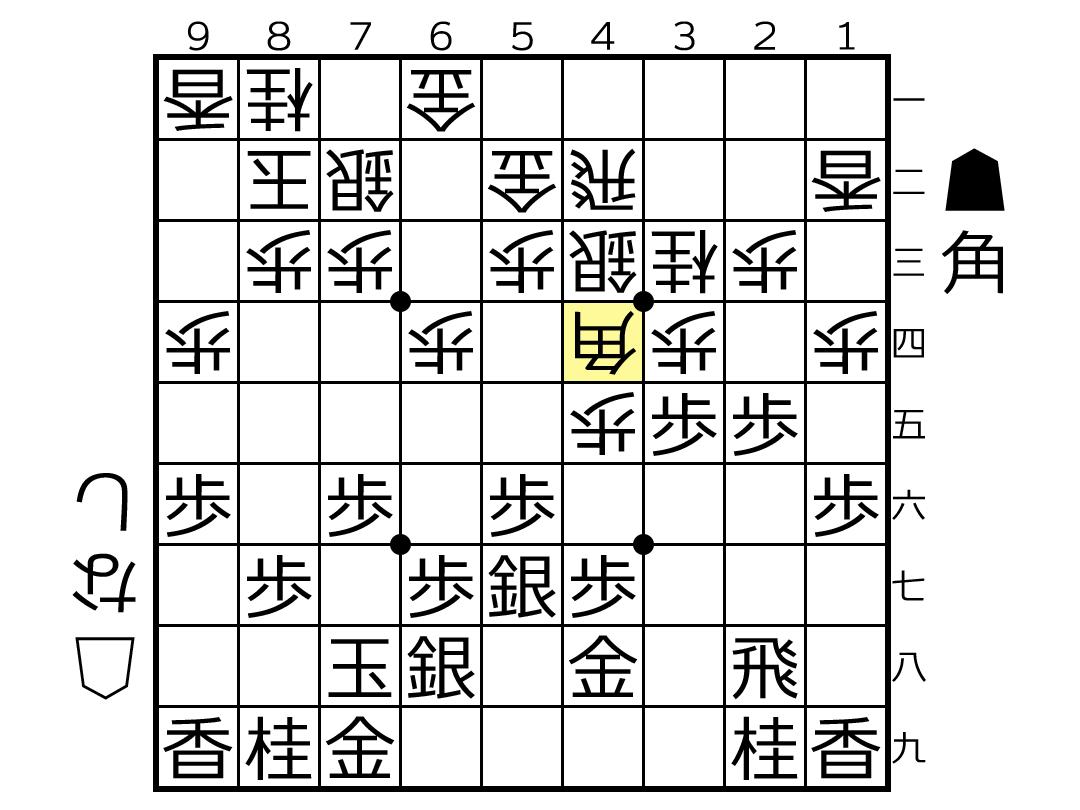 f:id:yuhib:20190702124617p:plain