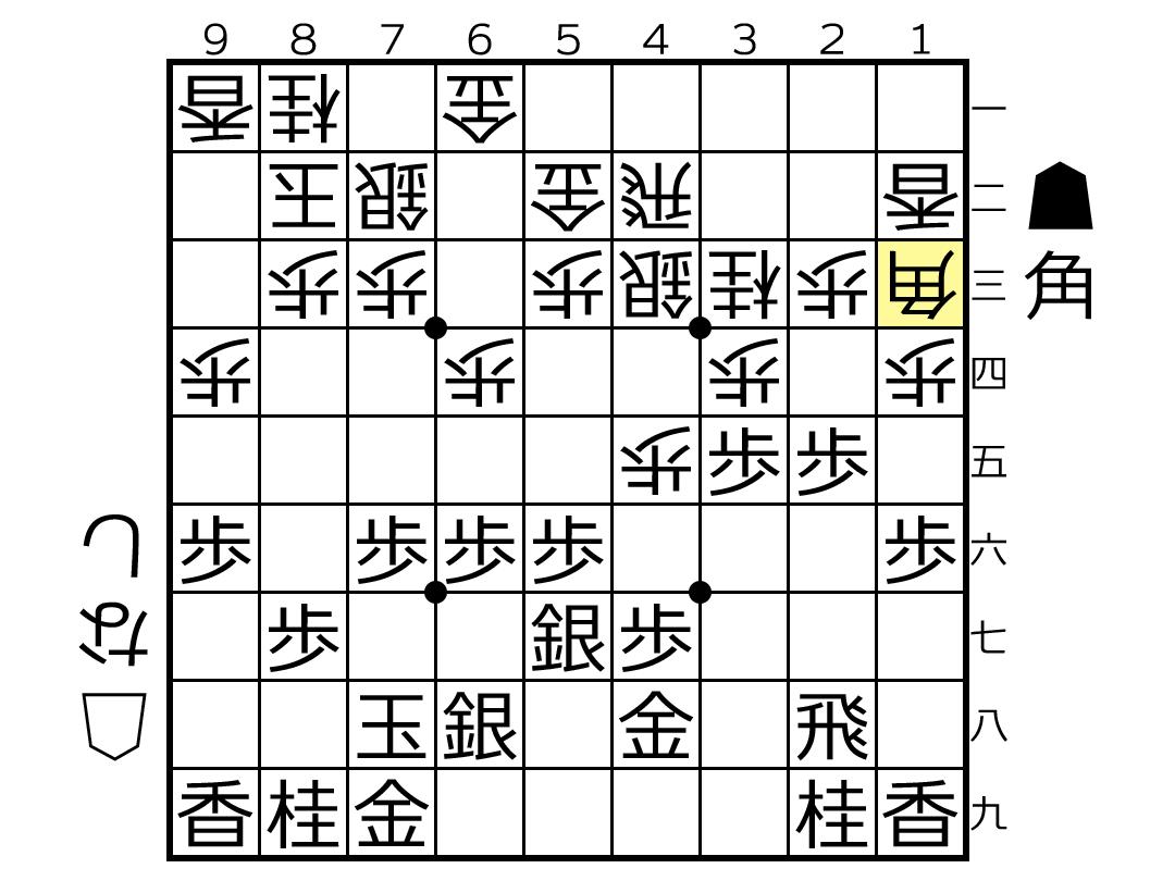 f:id:yuhib:20190702124941p:plain