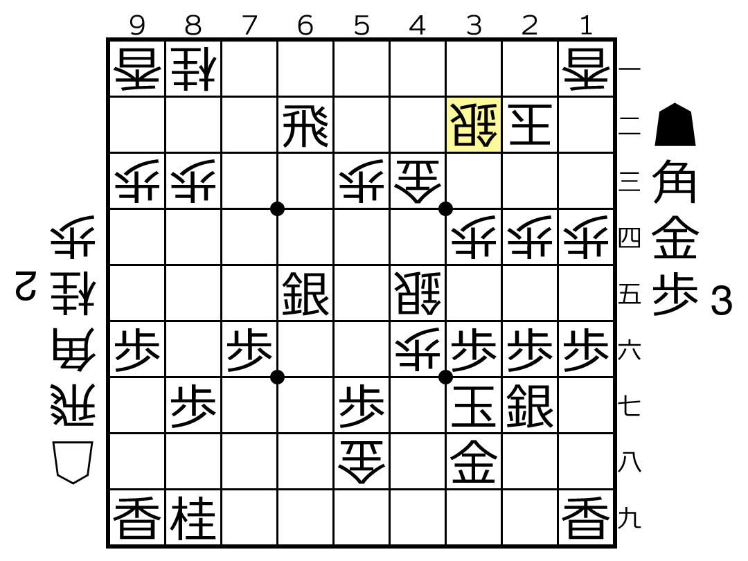 f:id:yuhib:20190703123508p:plain