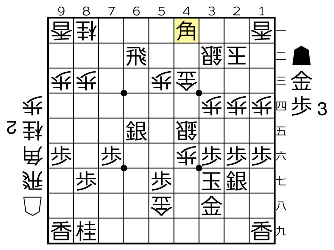 f:id:yuhib:20190703123556p:plain