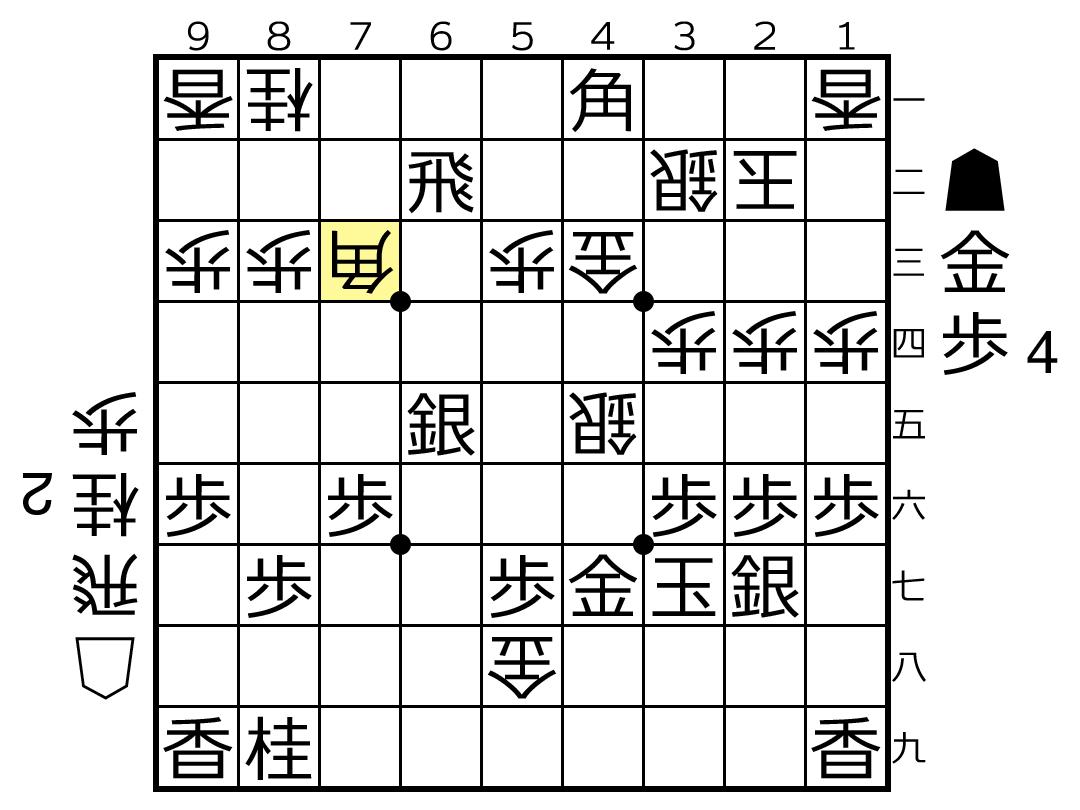 f:id:yuhib:20190703123731p:plain