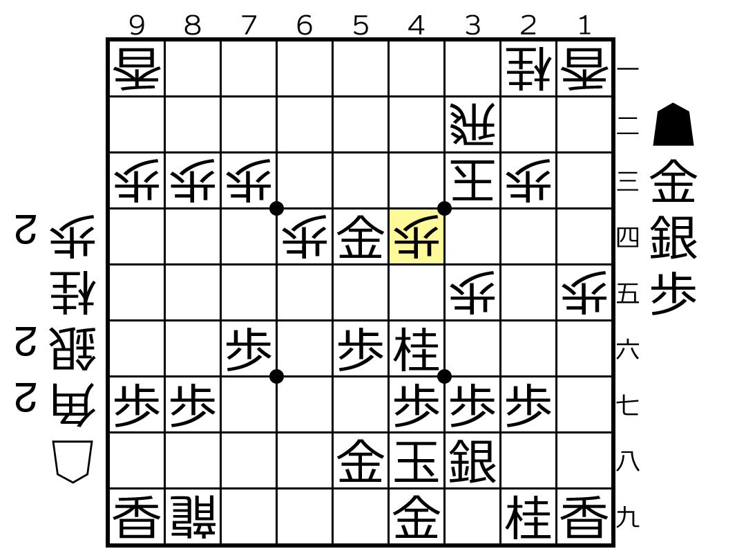 f:id:yuhib:20190703124530p:plain