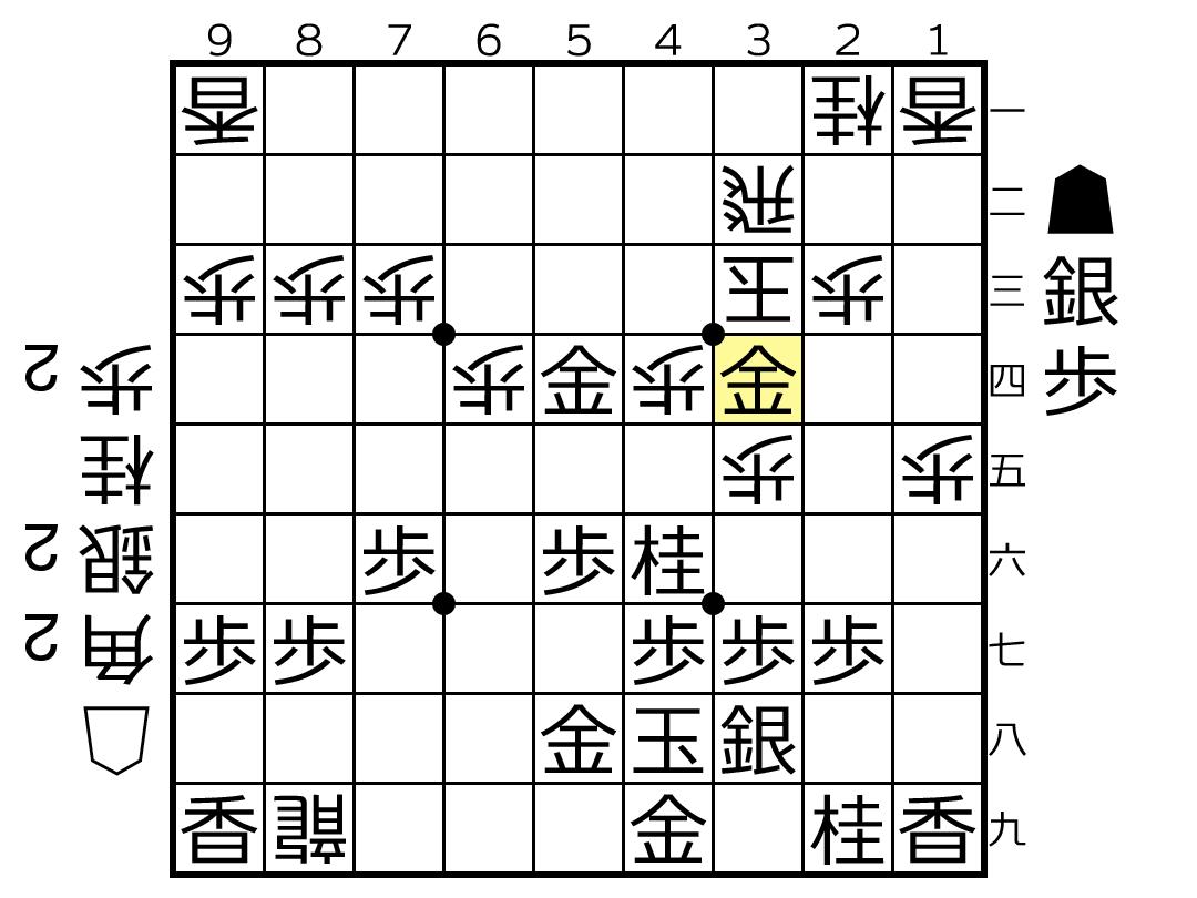 f:id:yuhib:20190703124640p:plain
