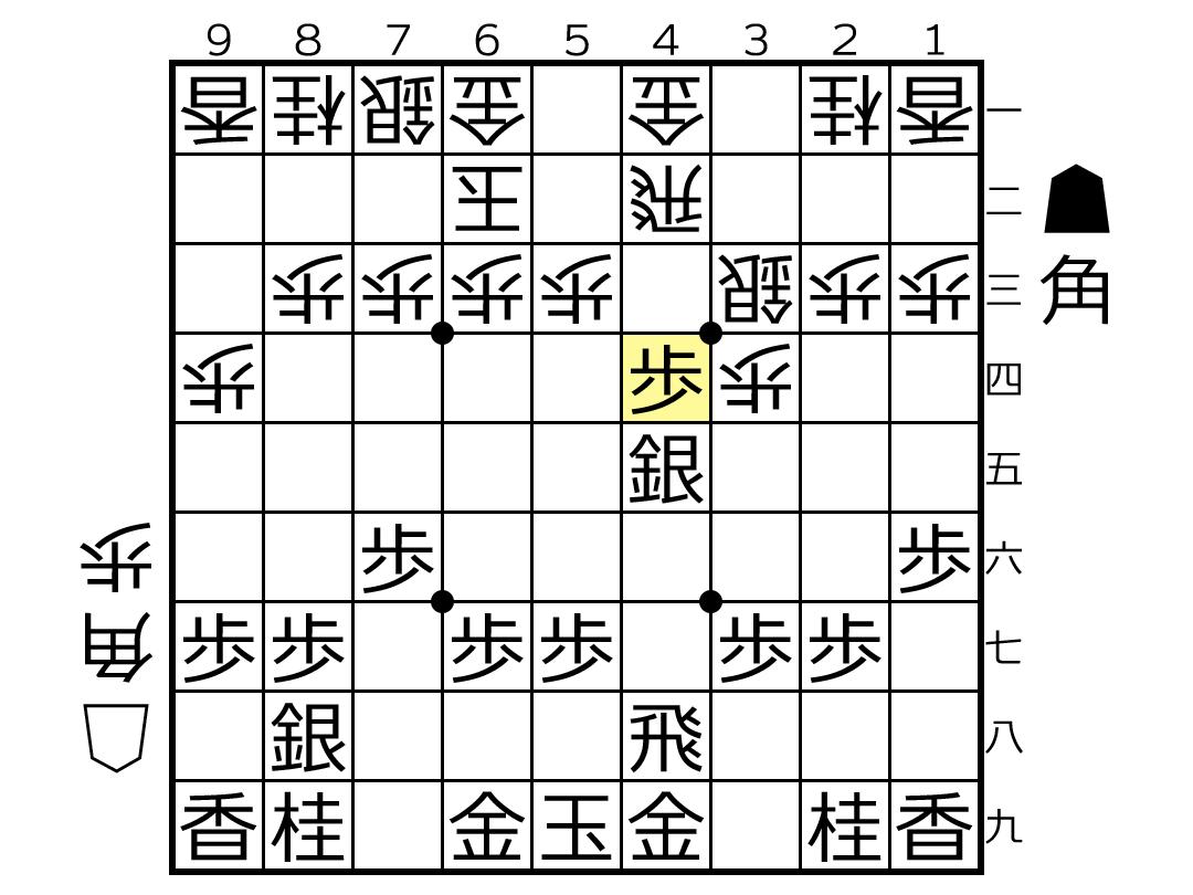 f:id:yuhib:20190704121337p:plain