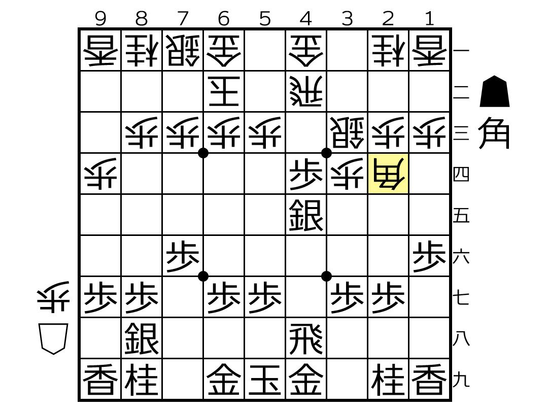 f:id:yuhib:20190704121507p:plain