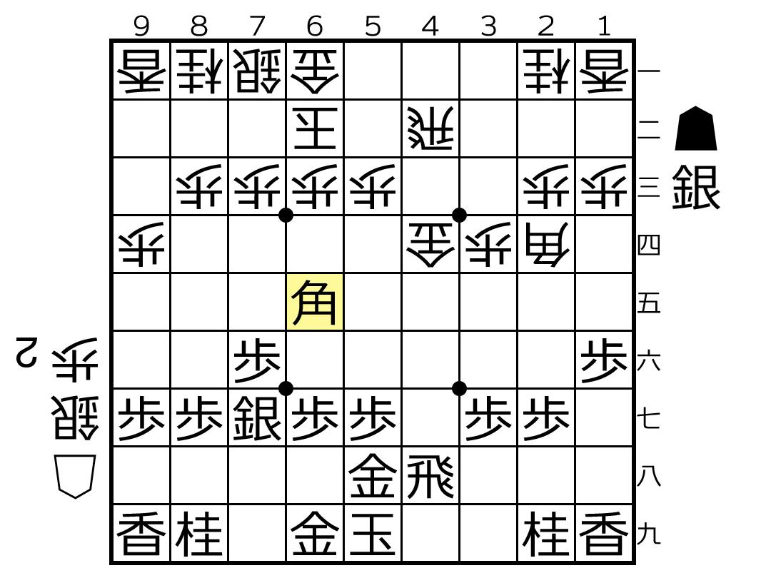 f:id:yuhib:20190704121735p:plain