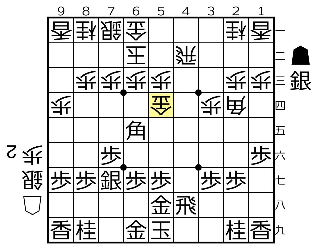 f:id:yuhib:20190704121835p:plain