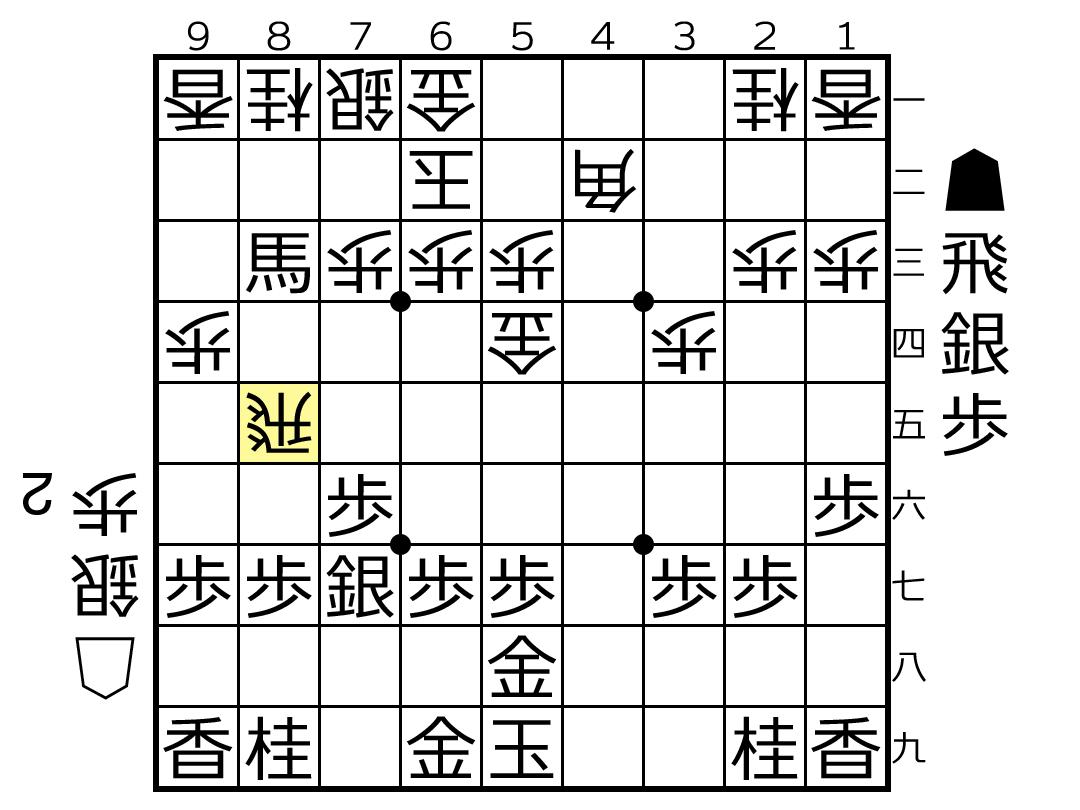 f:id:yuhib:20190704121946p:plain