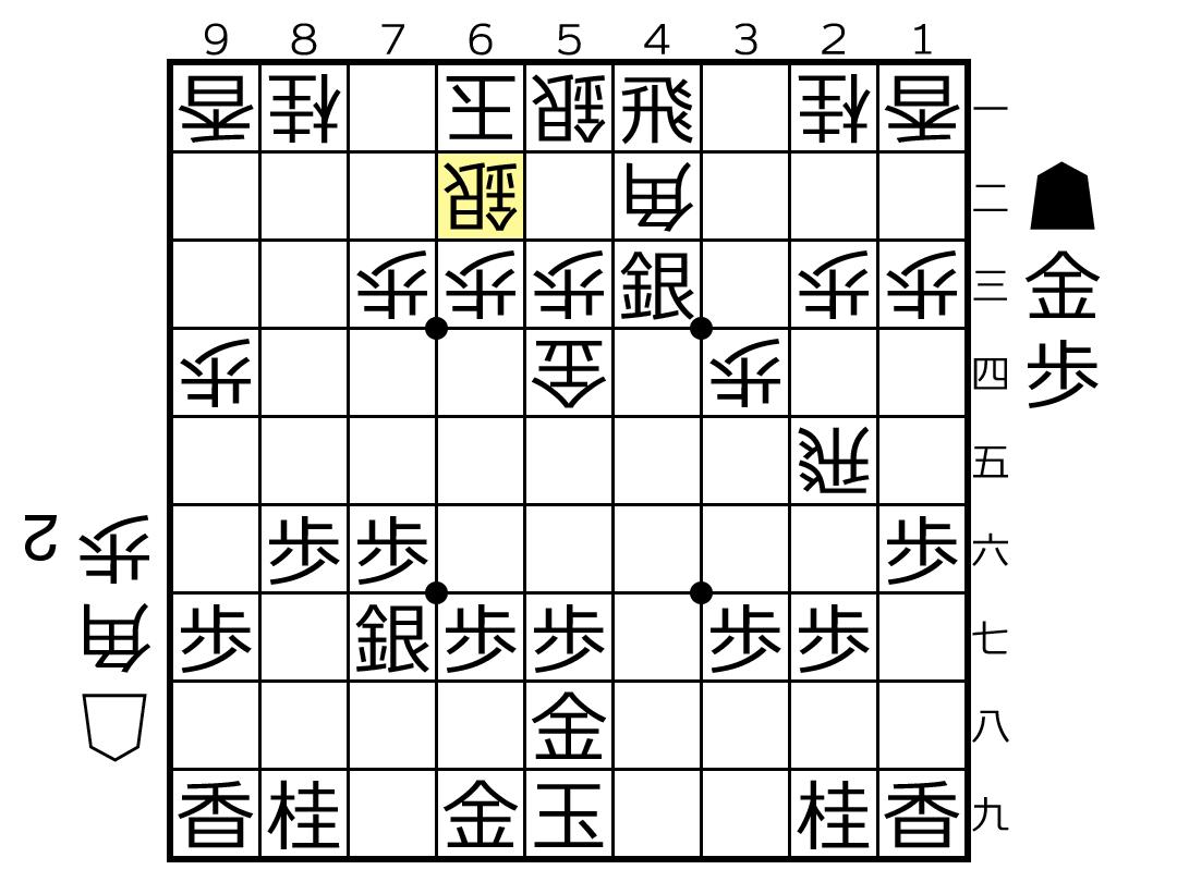 f:id:yuhib:20190704122116p:plain